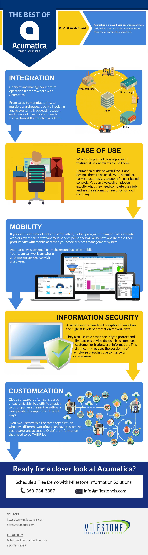 Best of Acumatica infographic